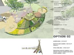 Contemporary Garden Design Plans Ideas Gardens Picture Inside - Home and garden designs 2