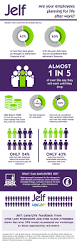 Names Of Purple by The Importance Of Supporting Employees With Retirement Planning