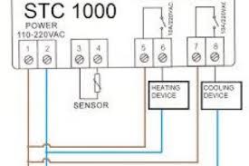 incubator stc 1000 wiring diagram stc 1000 setup diagram run of