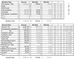 Financial Spreadsheet How A Spreadsheet Changed My Budgets Are