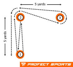 5 best speed and agility cone drills profect sports