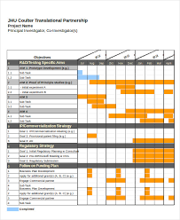Gantt Chart Templates For Excel 18 Chart Templates Free Premium Templates