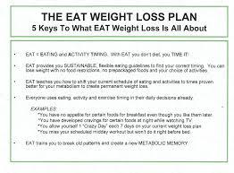 best diet program lose weight meals to door