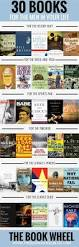 17 best images about books to read on pinterest cover art the