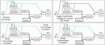 wiring diagram motor inverter wiring diagram best of 24v battery