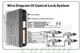 cardot keyless remote central lock sistem jarak jauh terbuka