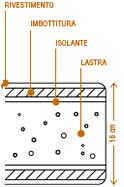 materasso standard materasso ortopedico in poliuretano tappezzeria gloria roma