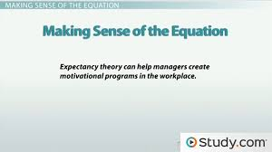 vroom u0027s expectancy theory of employee motivation video u0026 lesson