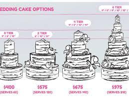 download costs of wedding cakes wedding corners