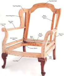 Average Chair Height The Quick Look Guide To Choosing The Right Height For Your Seat Or