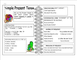 simple present tense rulers places to visit pinterest tenses