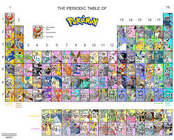 P Table Com The Periodic Table Of Pokemon Dorkly Post
