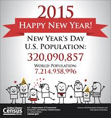 usa statistics bureau census bureau projects u s and populations on year s day