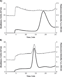 nanostructural transformations of silver nanoclusters occurring