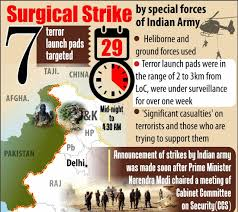 indian army surgical strike destroys 7 terror launch pads govt
