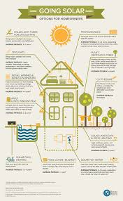 use solar ways to save money using the sun top 10 list infographic