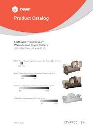 product u2013 pilar ekatama