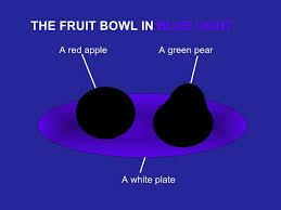 Monochromatic Light Shining Monochromatic Light On A Strawberry Physics Forums