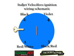 italjet velocifero ignition wiring diagram thescooterscoop