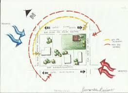 concept diagram pre thesis pinterest concept diagram