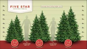 decoration 5 tree 4 to 1 2 foot artificial trees