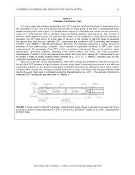 2 a primer on earthquake induced soil liquefaction state of the
