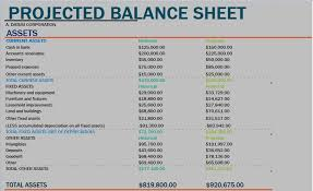Pro Forma Balance Sheet Template Sle Projected Balance Sheet Template Formal Word Templates