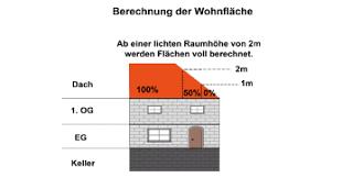 berechnung der wohnfläche verbrauchsausweis wohngebäude emit management