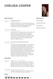 Community Health Nurse Resume A Sample Home Health Nurse Resume Change Details Staff Within 25