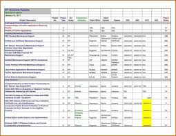 project management report templates and best project project