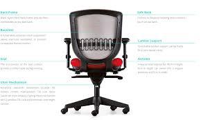 Chair Swivel Mechanism by Esie Merryfair