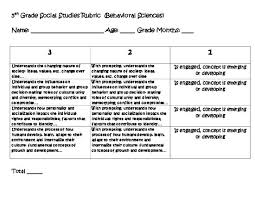 5th grade common core rubrics teacherlingo com