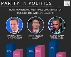 The Cabinet Members Trudeau U0027s Cabinet Filled With Fresh Faces And Achieves Gender Balance