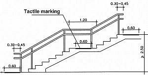 Building Code Handrail Height Accessibility Design Manual 2 Architechture 4 Stairs