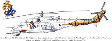 Wings Palette Mil Mi 2 by Wings Palette Mil Mi 24 Mi 25 Mi 35 Hind Czechia