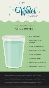 How Does Water Challenge Work 14 Best Nutrition Images On Health Detox Drinks And