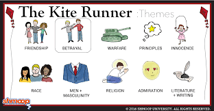 betrayal themes in literature the kite runner theme of betrayal