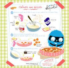 cuisine facile pour enfant recette clafoutis aux abricots recette clafoutis abricot et découvrir