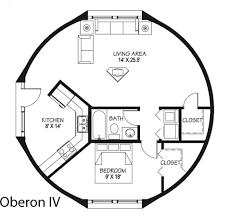 the oberon monolithic dome institute