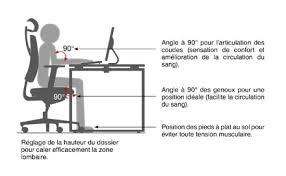 hauteur bureau ergonomie ergonomie au bureau la bonne position
