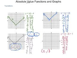 algebra2 2 7 absolute value functions and graphs youtube