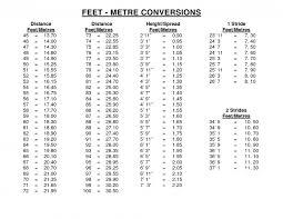 symbols fetching units chemistry prefixes conversion calculator