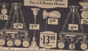 electrical goods and appliances in the 1920s prices examples from