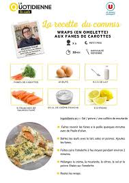 736 best recettes de cuisine gourmandises images on
