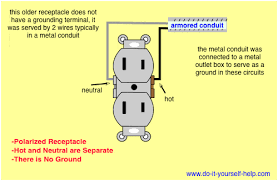 wiring diagram for outlet diagram wiring diagrams for diy car