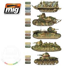 tank colors for ca1 schneider u0026 renault ft 17 top two tanks
