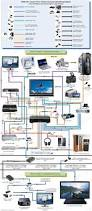 connect tv audio to home theater home theatre wiring diagram on original sherry rauh home theater