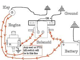 simplicity starter solenoid wiring diagram wiring wiring diagram