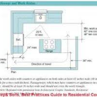 what are the requirements for a commercial kitchen page 6