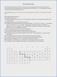 periodic table puzzle worksheet answers worksheet periodic table puzzles fronteirastral com